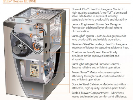 Elite EL195E Furnace