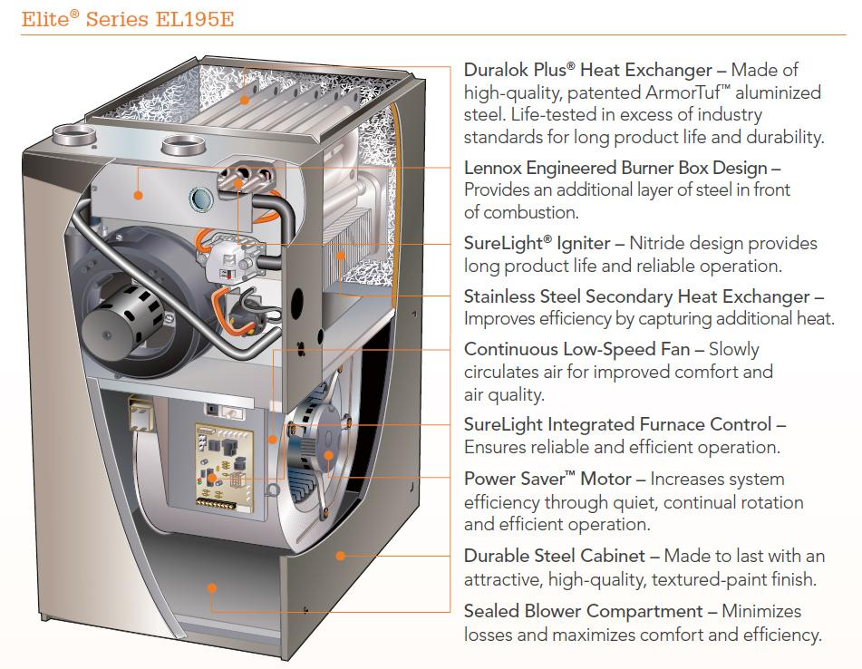 Elite El195e Furnace Parkys Heating Amp Cooling
