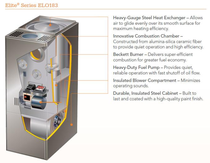 Elite ELO183 Oil Furnace